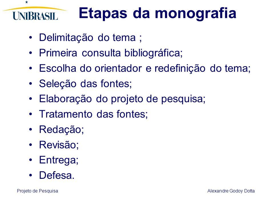 Etapas da monografia Delimitação do tema ;