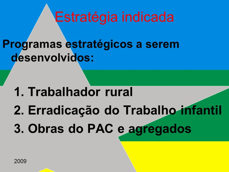 Estratégia indicada 1. Trabalhador rural