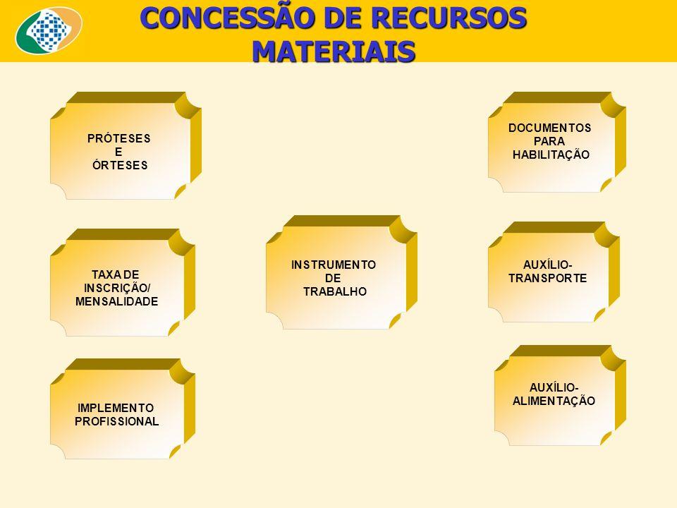 CONCESSÃO DE RECURSOS MATERIAIS