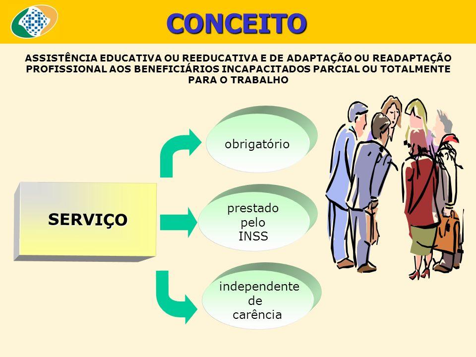 CONCEITO SERVIÇO obrigatório prestado pelo INSS independente de