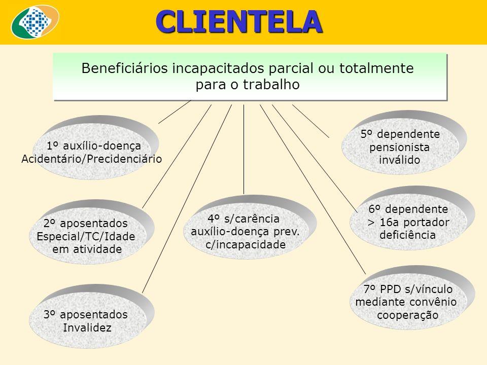 CLIENTELA Beneficiários incapacitados parcial ou totalmente