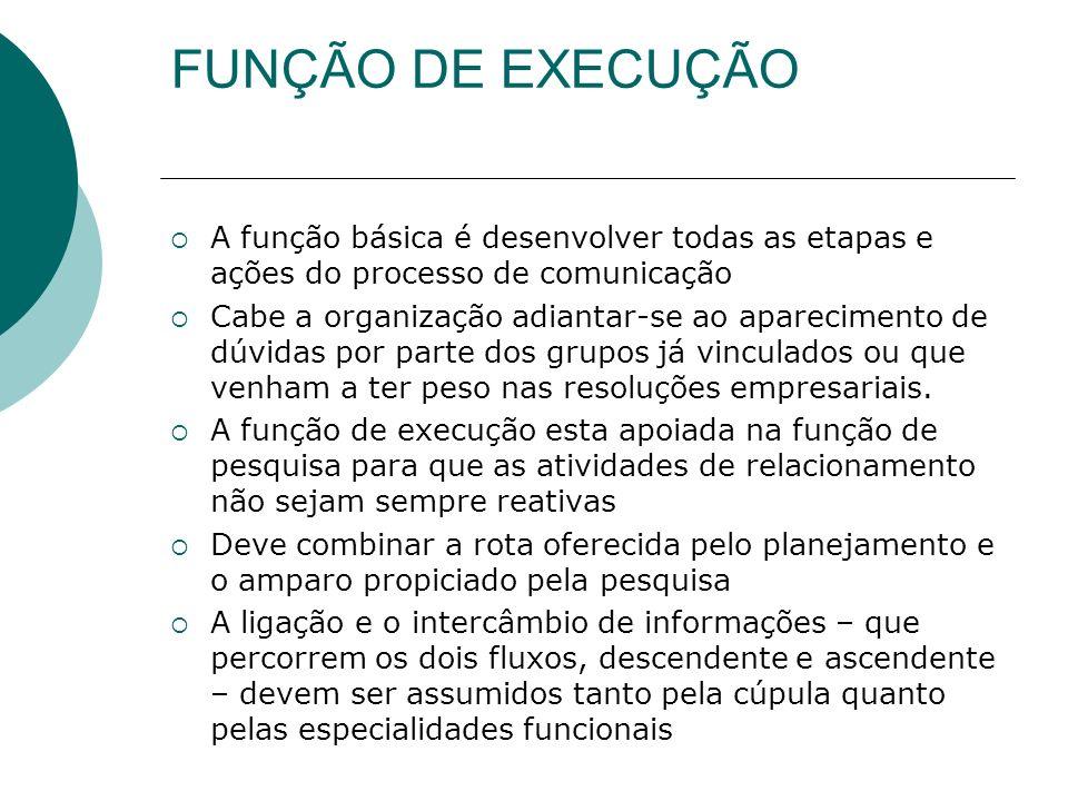 FUNÇÃO DE EXECUÇÃOA função básica é desenvolver todas as etapas e ações do processo de comunicação.