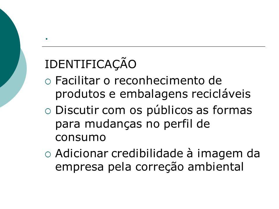 .IDENTIFICAÇÃO. Facilitar o reconhecimento de produtos e embalagens recicláveis.