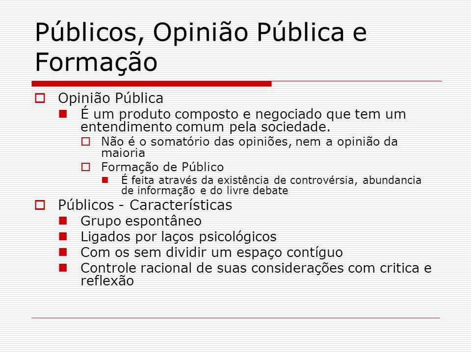 Públicos, Opinião Pública e Formação