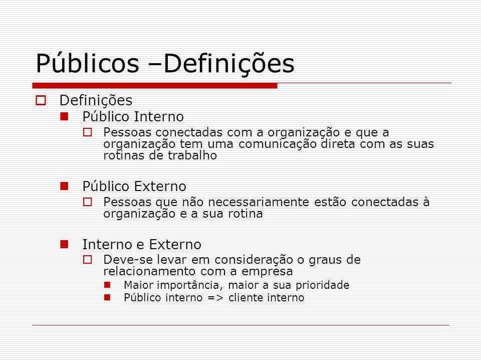 Públicos –Definições Definições Público Interno Público Externo