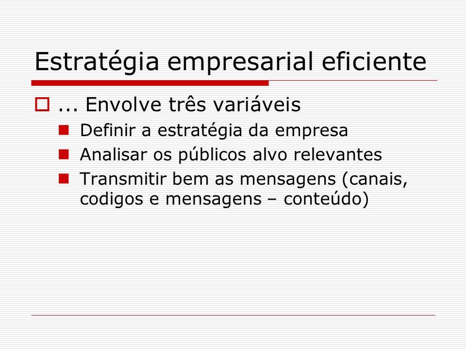 Estratégia empresarial eficiente