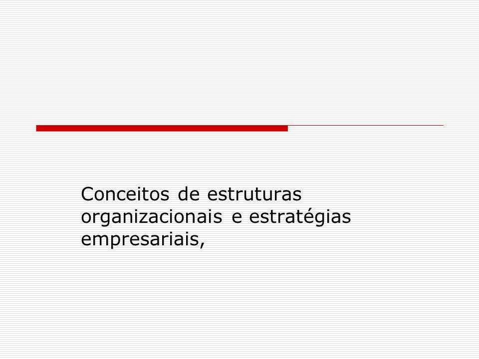 Conceitos de estruturas organizacionais e estratégias empresariais,
