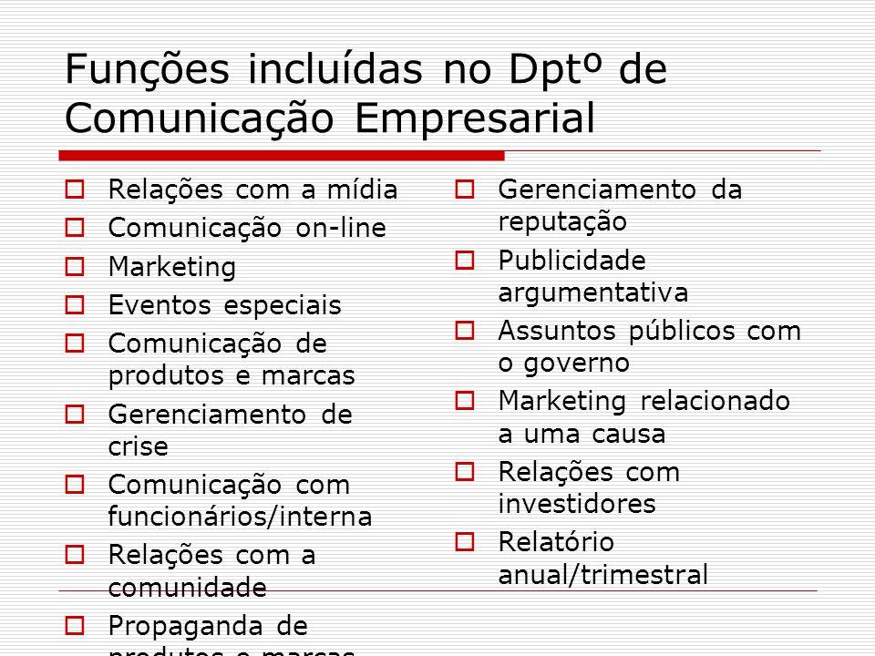 Funções incluídas no Dptº de Comunicação Empresarial