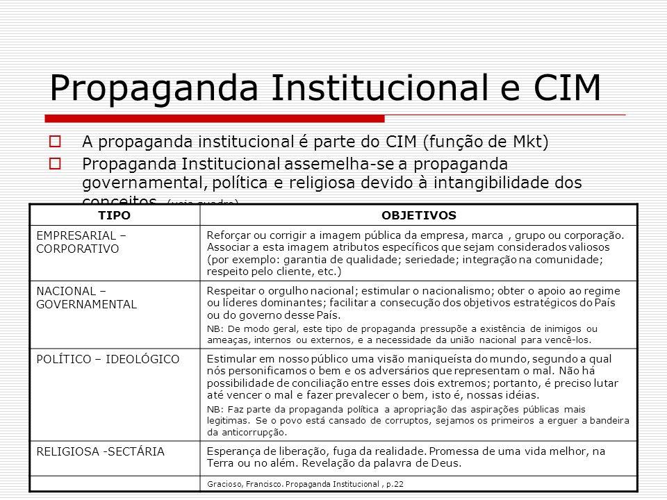Propaganda Institucional e CIM