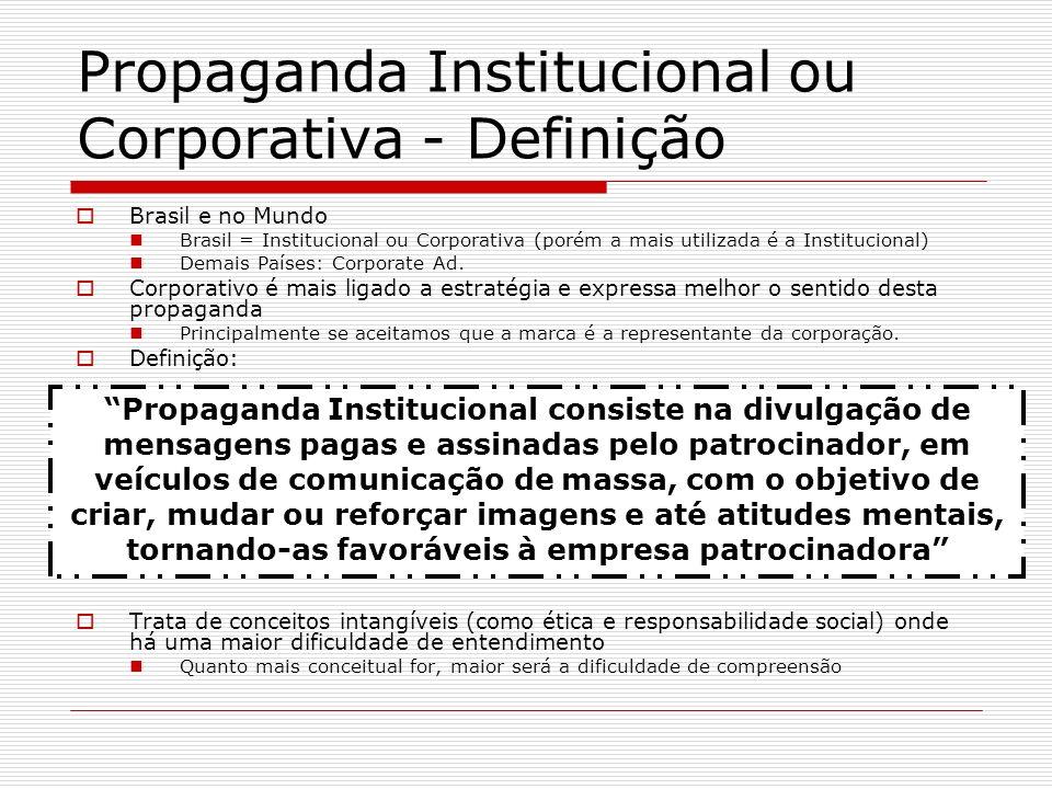Propaganda Institucional ou Corporativa - Definição