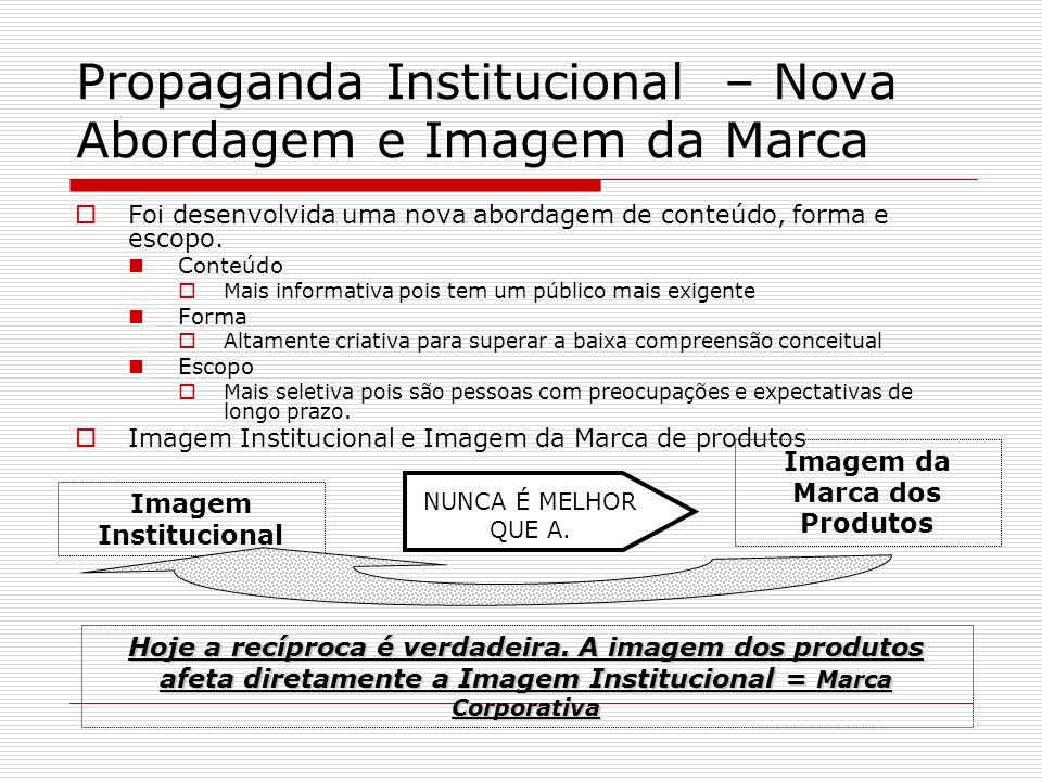 Propaganda Institucional – Nova Abordagem e Imagem da Marca