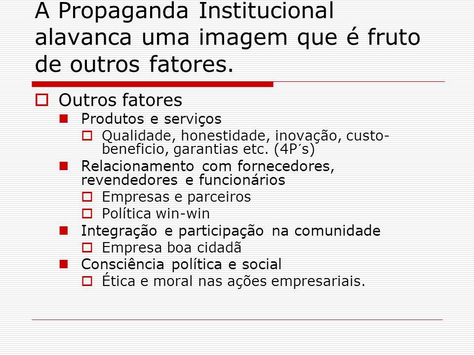A Propaganda Institucional alavanca uma imagem que é fruto de outros fatores.