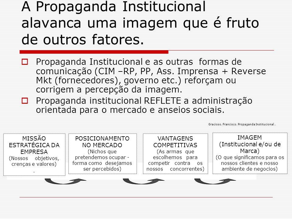 MISSÃO ESTRATÉGICA DA EMPRESA (Nossos objetivos, crenças e valores) .
