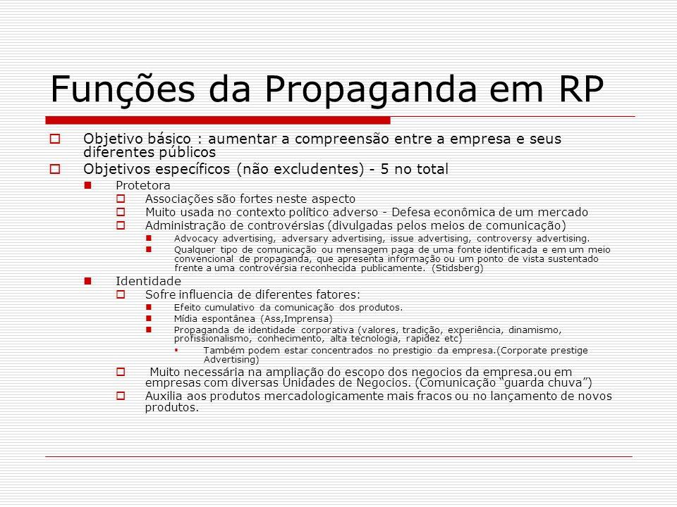 Funções da Propaganda em RP