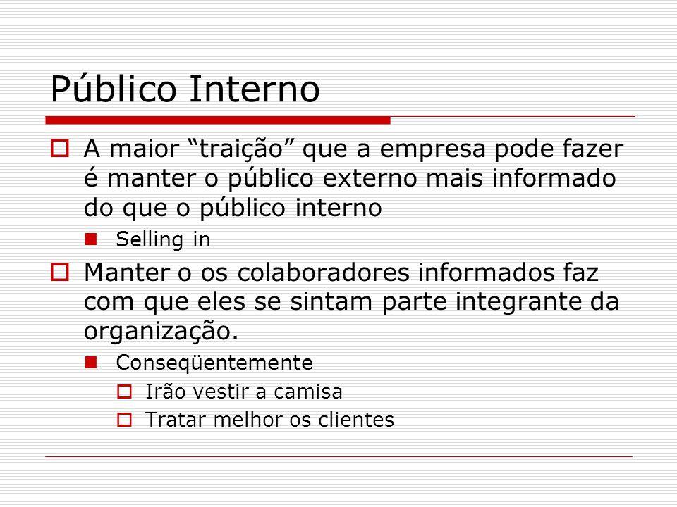 Público Interno A maior traição que a empresa pode fazer é manter o público externo mais informado do que o público interno.