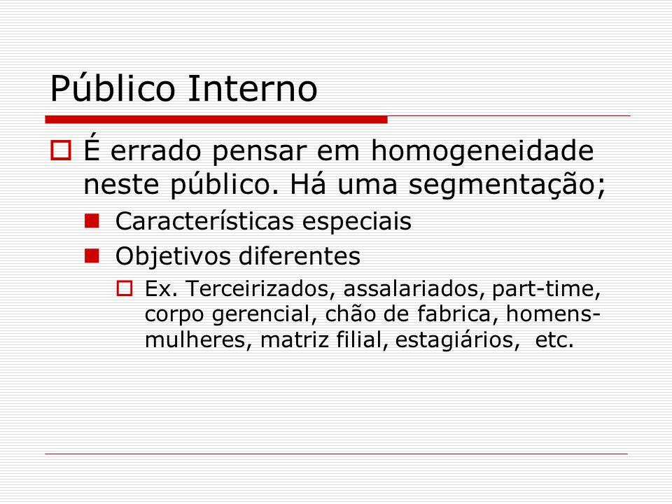 Público Interno É errado pensar em homogeneidade neste público. Há uma segmentação; Características especiais.
