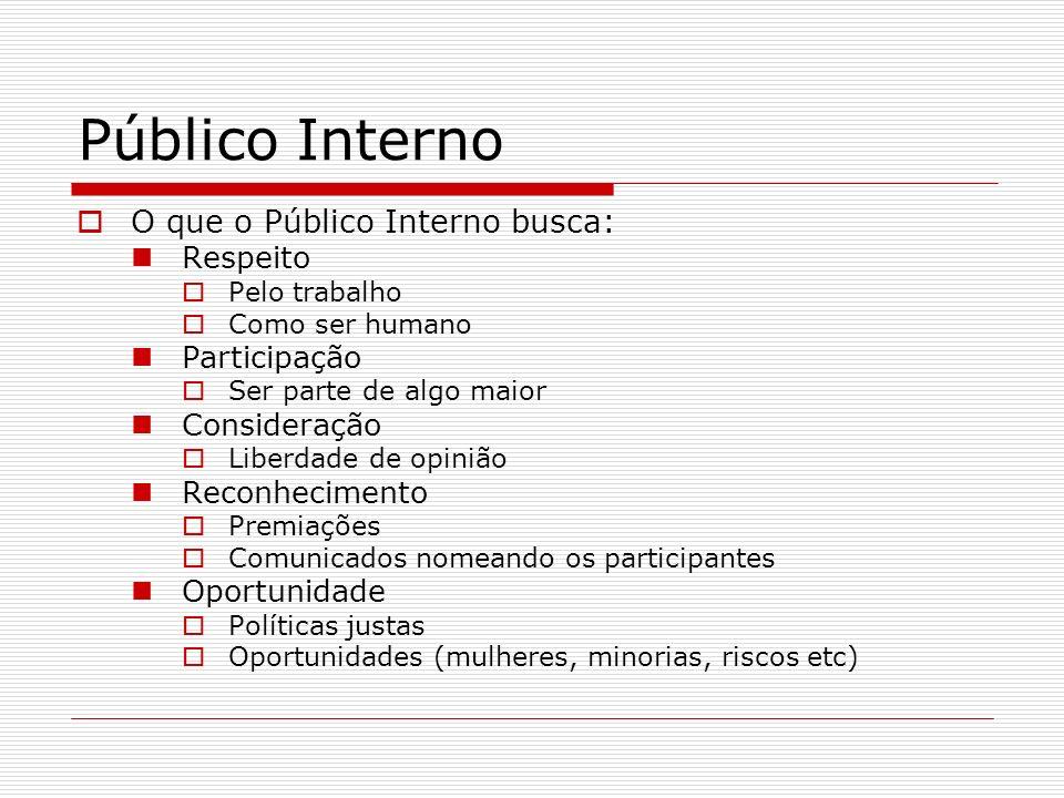 Público Interno O que o Público Interno busca: Respeito Participação