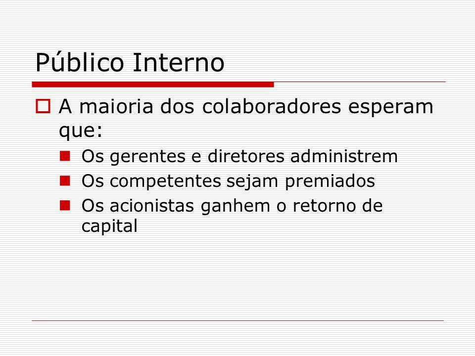 Público Interno A maioria dos colaboradores esperam que: