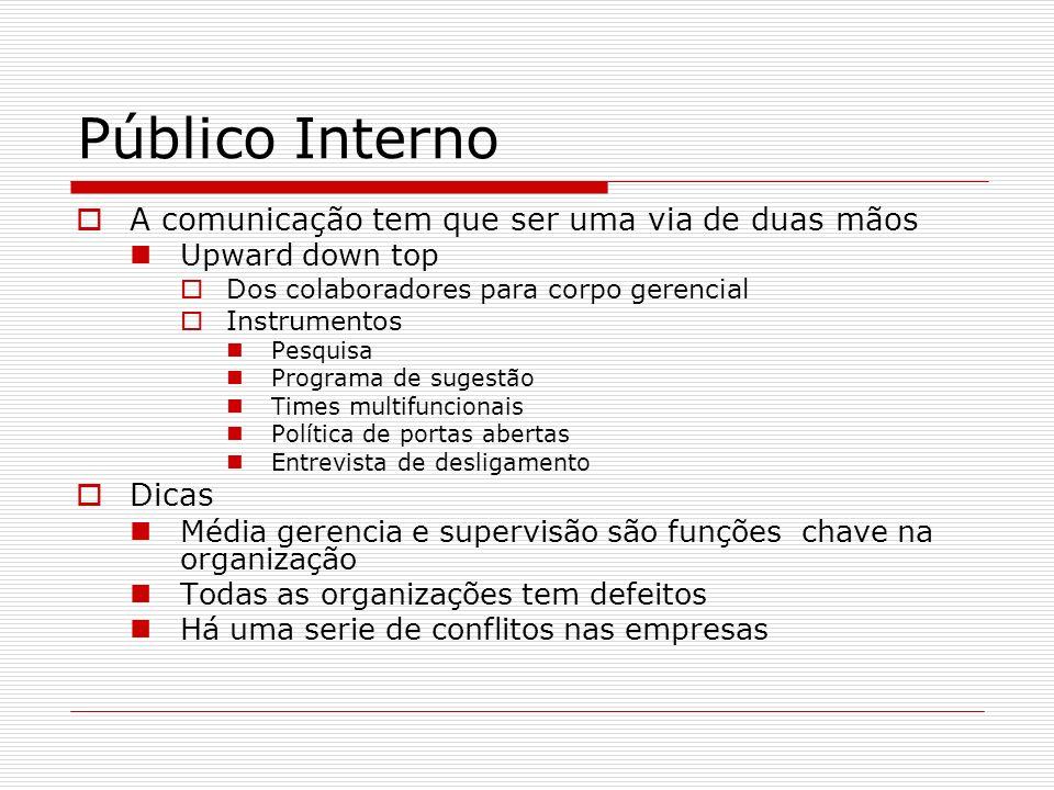 Público Interno A comunicação tem que ser uma via de duas mãos Dicas
