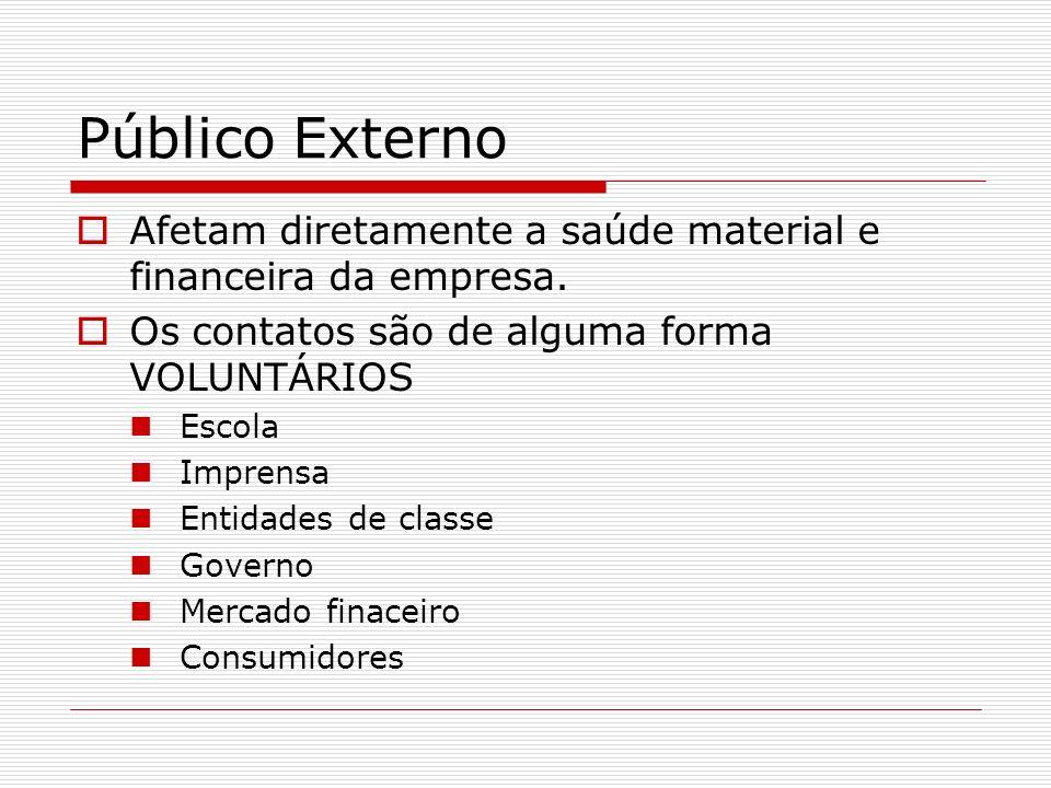 Público Externo Afetam diretamente a saúde material e financeira da empresa. Os contatos são de alguma forma VOLUNTÁRIOS.