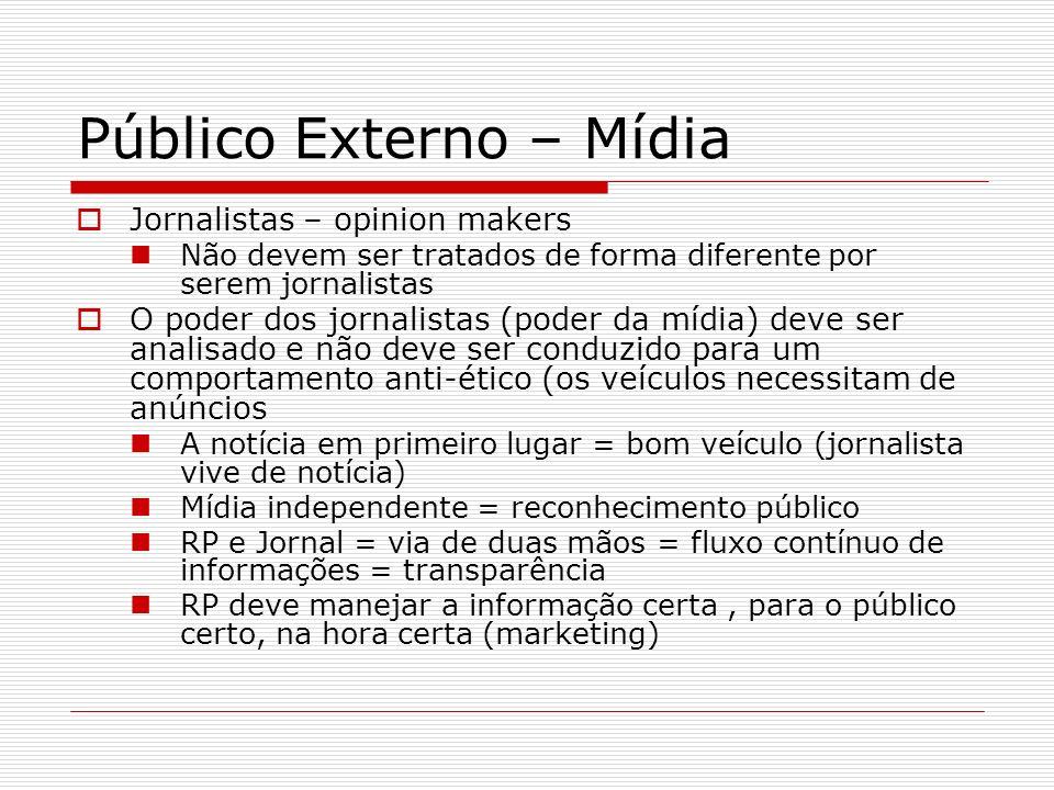 Público Externo – Mídia