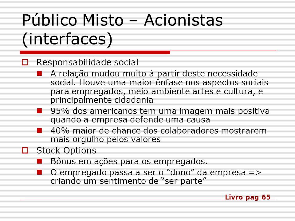 Público Misto – Acionistas (interfaces)