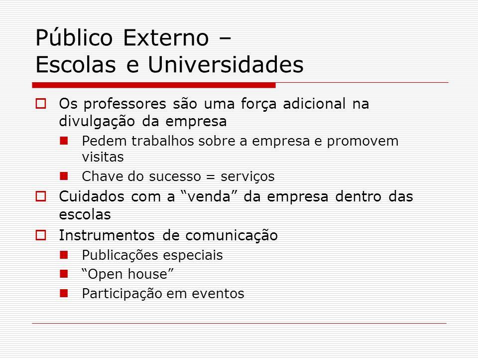 Público Externo – Escolas e Universidades