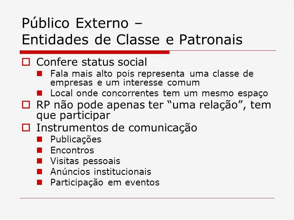 Público Externo – Entidades de Classe e Patronais