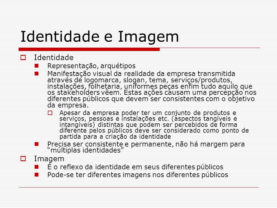 Identidade e Imagem Identidade Imagem Representação, arquétipos