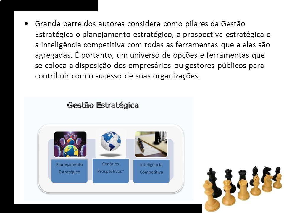 Grande parte dos autores considera como pilares da Gestão Estratégica o planejamento estratégico, a prospectiva estratégica e a inteligência competitiva com todas as ferramentas que a elas são agregadas.