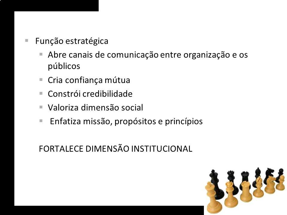 Função estratégicaAbre canais de comunicação entre organização e os públicos. Cria confiança mútua.