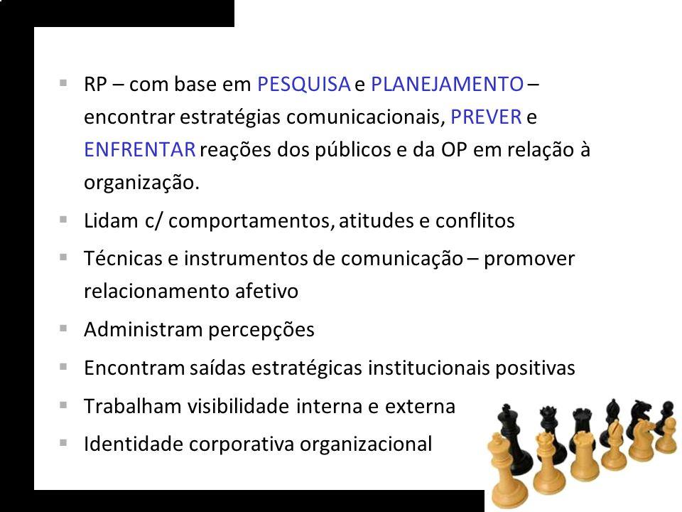 RP – com base em PESQUISA e PLANEJAMENTO – encontrar estratégias comunicacionais, PREVER e ENFRENTAR reações dos públicos e da OP em relação à organização.