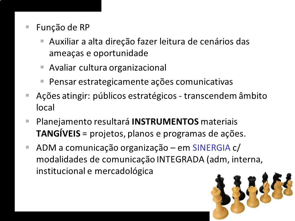 Função de RP Auxiliar a alta direção fazer leitura de cenários das ameaças e oportunidade. Avaliar cultura organizacional.