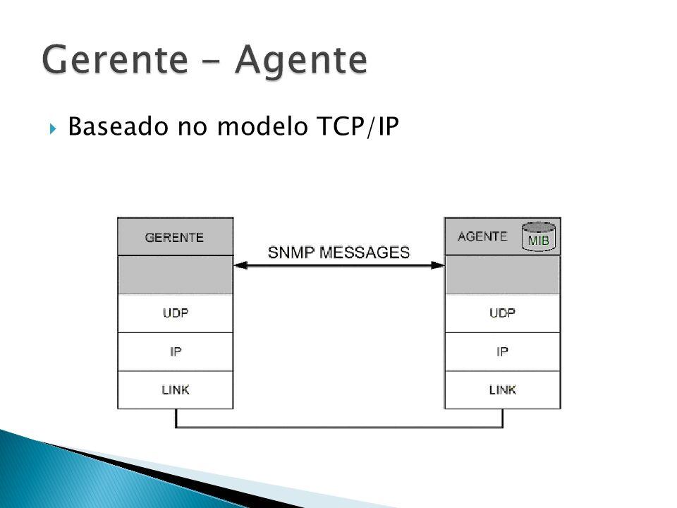 Gerente - Agente Baseado no modelo TCP/IP
