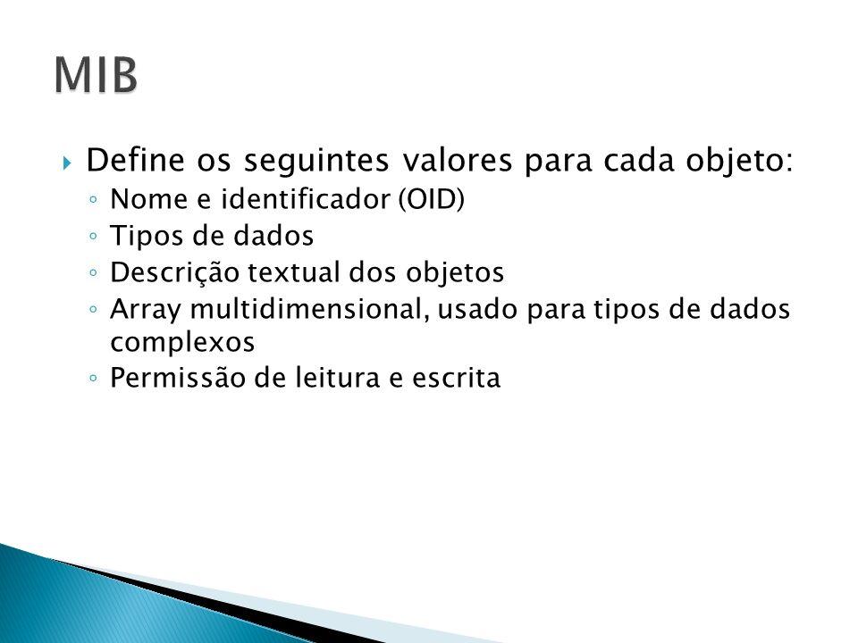 MIB Define os seguintes valores para cada objeto: