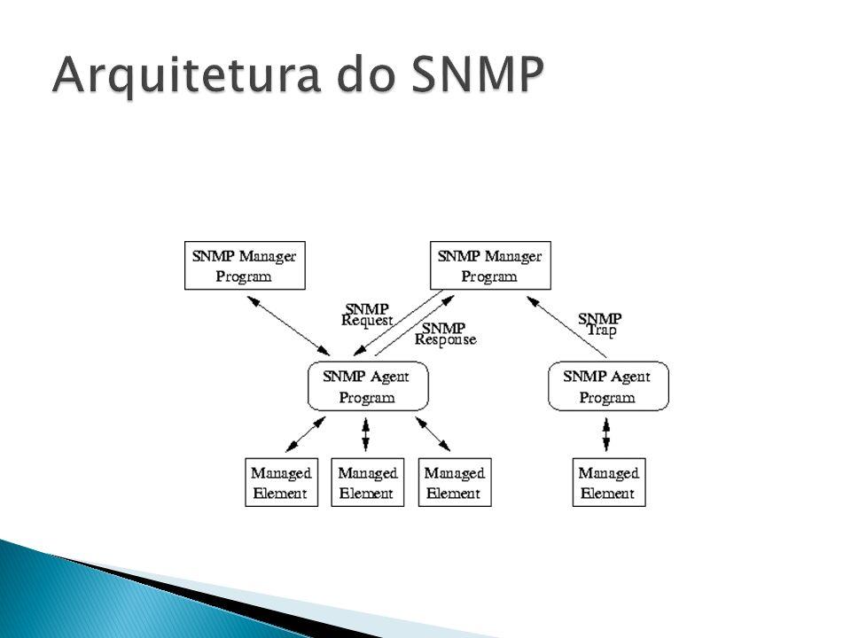 Arquitetura do SNMP