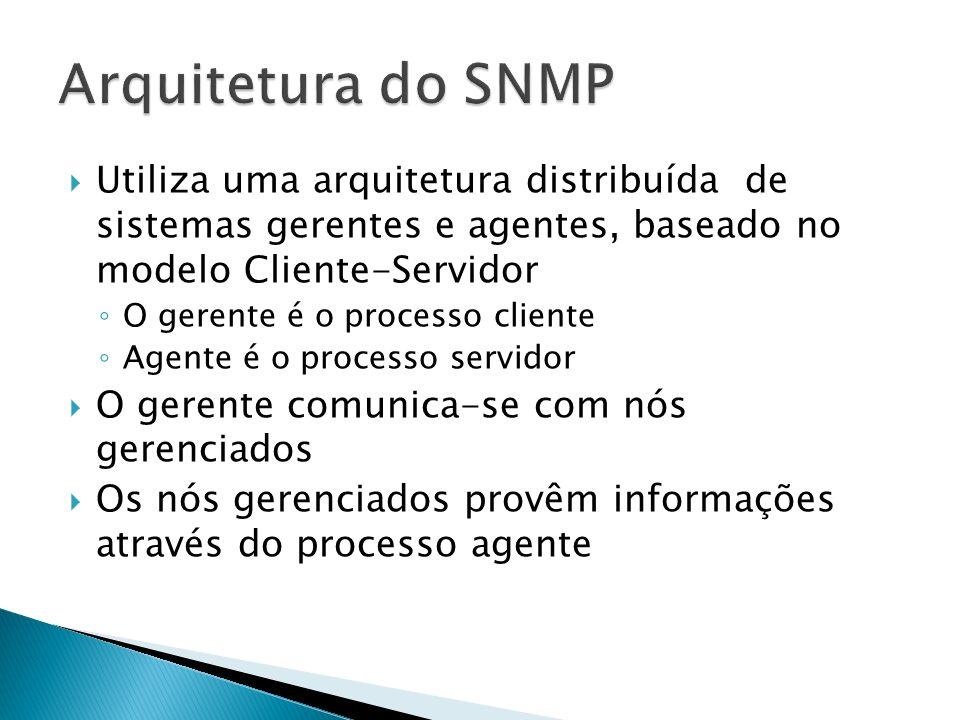 Arquitetura do SNMP Utiliza uma arquitetura distribuída de sistemas gerentes e agentes, baseado no modelo Cliente-Servidor.