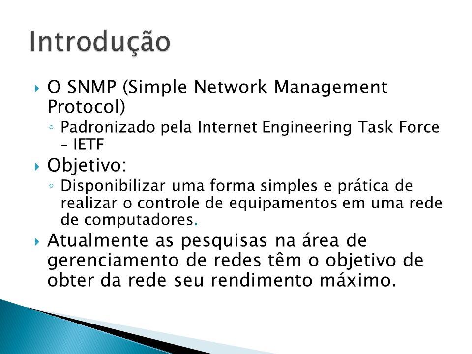 Introdução O SNMP (Simple Network Management Protocol) Objetivo: