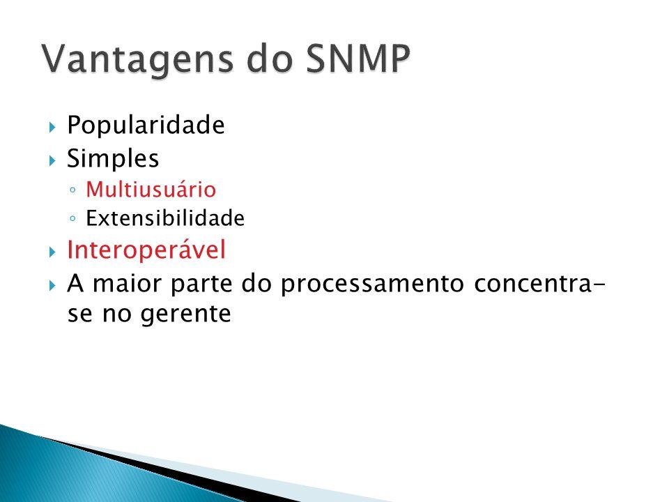 Vantagens do SNMP Popularidade Simples Interoperável