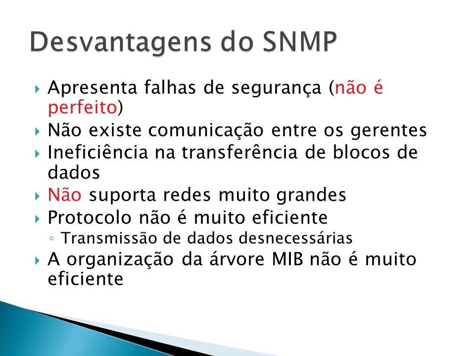 Desvantagens do SNMP Apresenta falhas de segurança (não é perfeito)