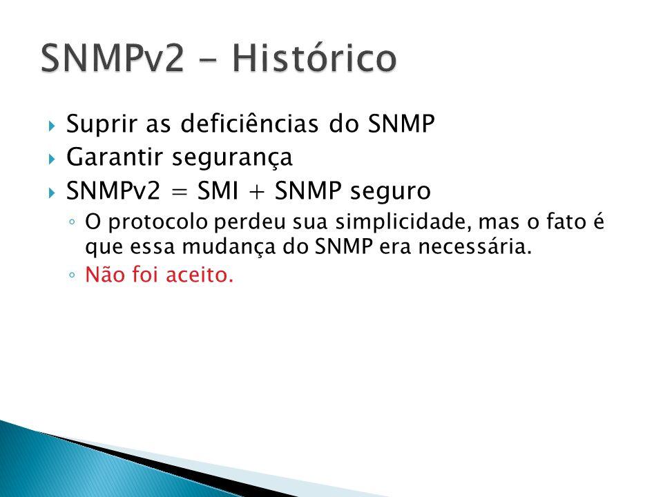 SNMPv2 - Histórico Suprir as deficiências do SNMP Garantir segurança