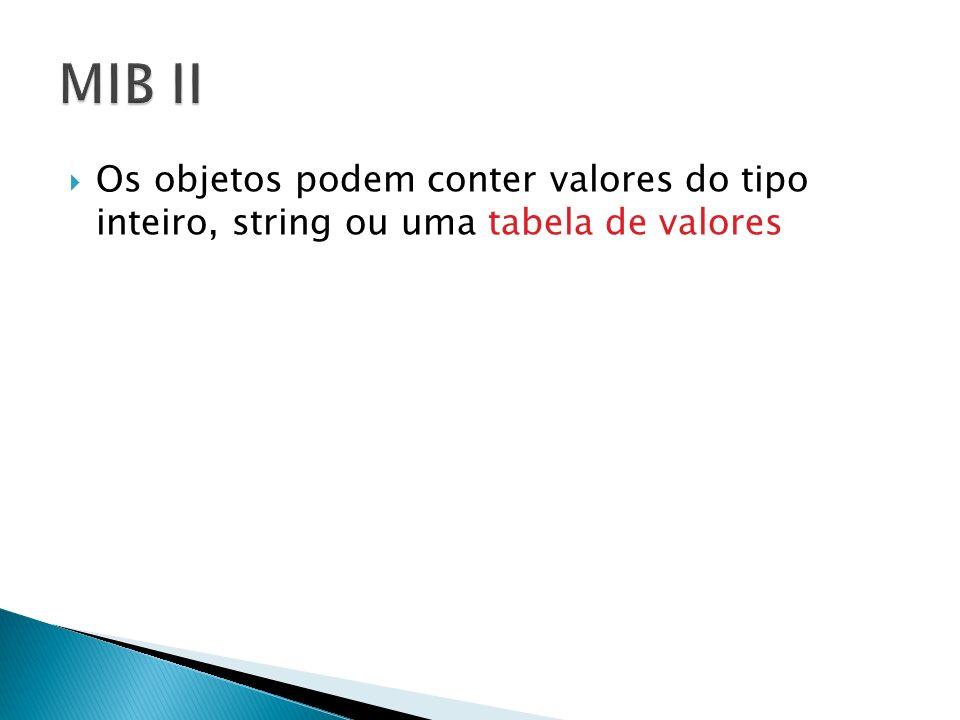 MIB II Os objetos podem conter valores do tipo inteiro, string ou uma tabela de valores