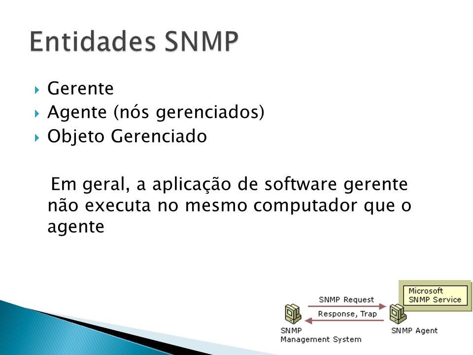 Entidades SNMP Gerente Agente (nós gerenciados) Objeto Gerenciado