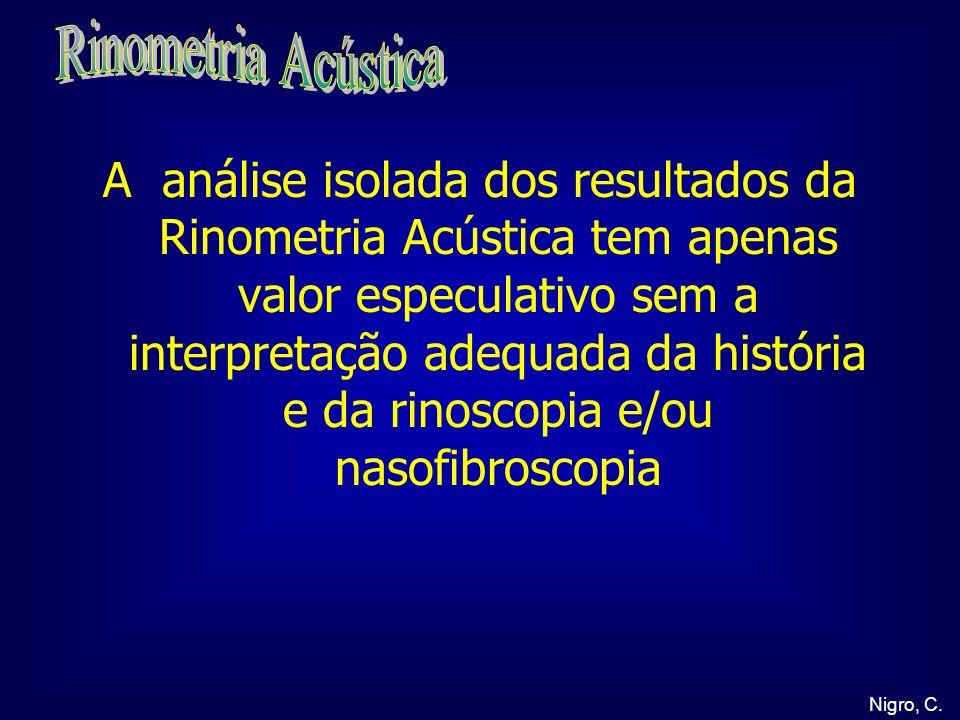 Rinometria Acústica