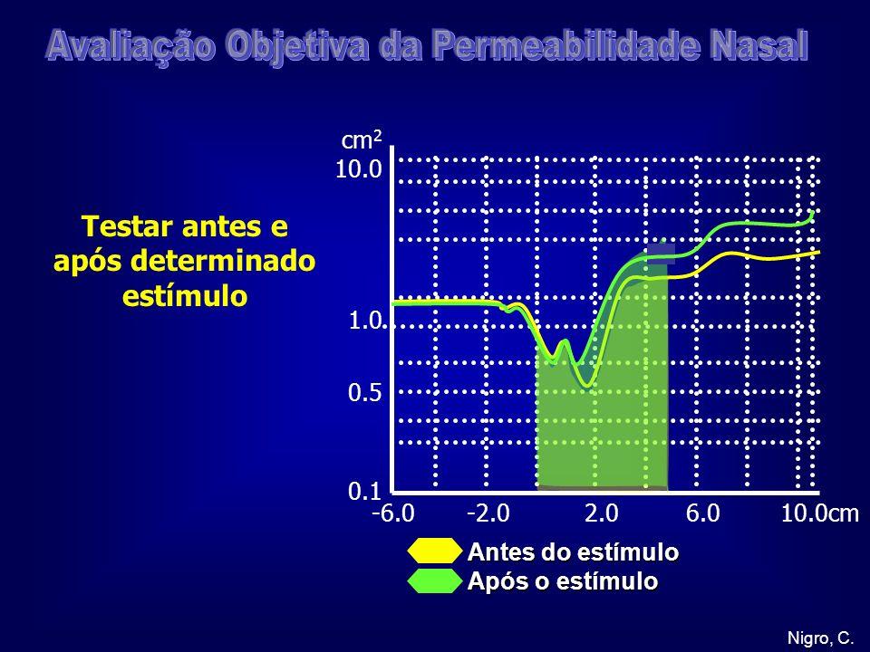 Testar antes e após determinado estímulo