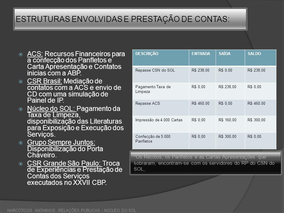 ESTRUTURAS ENVOLVIDAS E PRESTAÇÃO DE CONTAS: