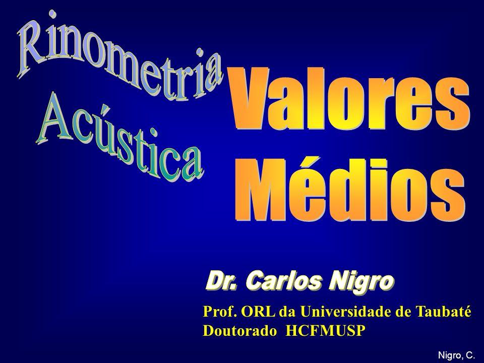 Rinometria Acústica Valores Médios Dr. Carlos Nigro