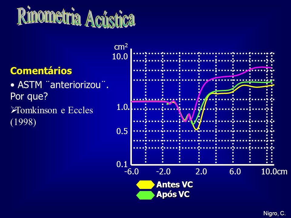 Rinometria Acústica Comentários ASTM ¨anteriorizou¨. Por que