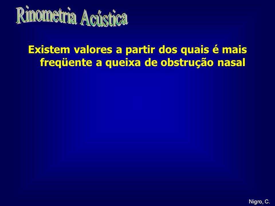 Rinometria Acústica Existem valores a partir dos quais é mais freqüente a queixa de obstrução nasal.