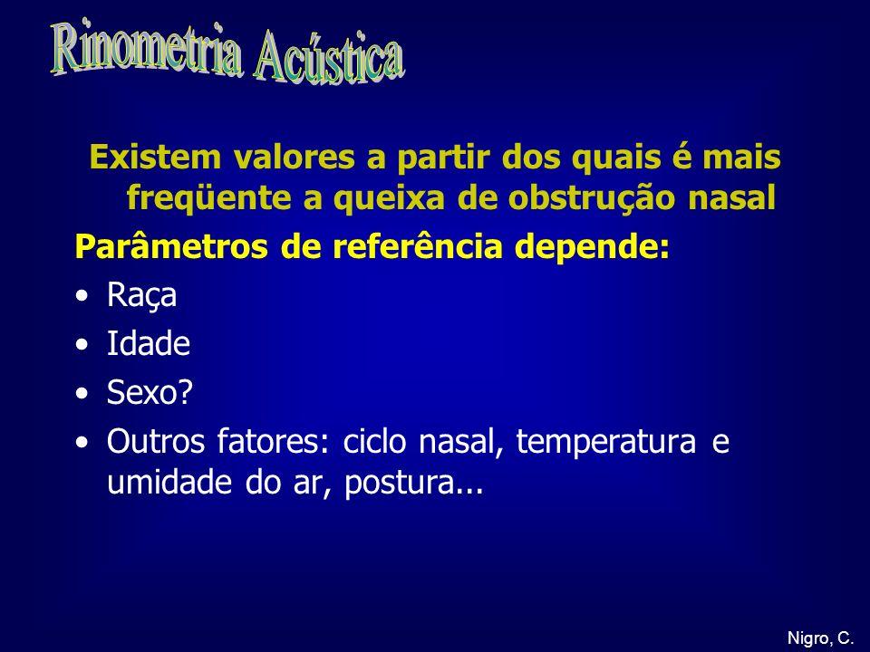 Rinometria AcústicaExistem valores a partir dos quais é mais freqüente a queixa de obstrução nasal.